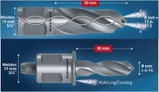 HSS Kühlkanal-Bohrer DRILL-LINE
